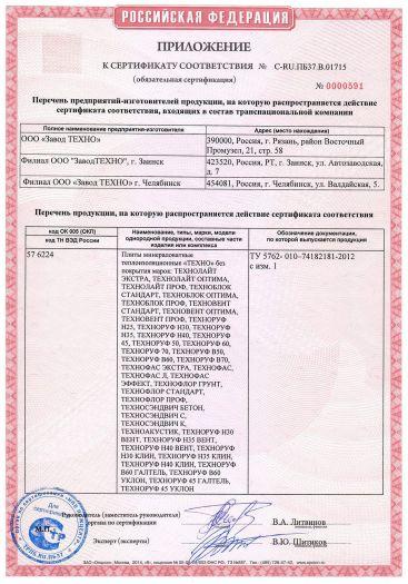 Скачать приложение к сертификату пожарной безопасности на плиты минераловатные теплоизоляционные «ТЕХНО» без покрытия