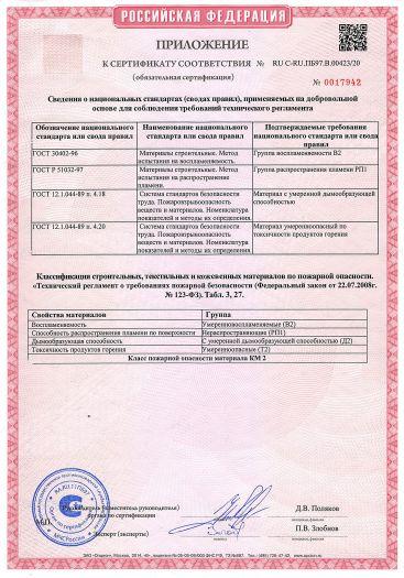 Скачать приложение к сертификату пожарной безопасности на покрытие напольное поливинилхлоридное модульное «ROCKSTARS» (РОКСТАРС»)