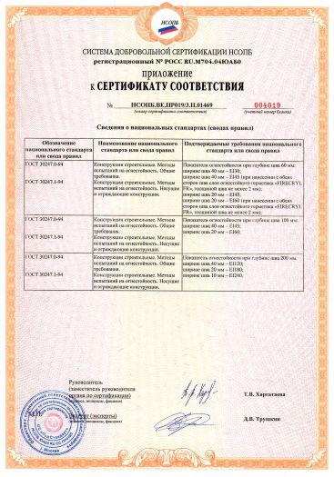 Скачать приложение к сертификату пожарной безопасности на огнестойкая полиуретановая пена т.м. «SOUDAL NV», типов: «SOUDAFOAM FR», «SOUDAFOAM FR CLICK», «SOUDAFOAM FR GUN», «SOUDAFOAM FIRESTOP ПРОТИВОПОЖАРНАЯ» и огнестойкая пистолетная пена «SOUDAFOAM FIRESTOP ПРОТИВОПОЖАРНАЯ»