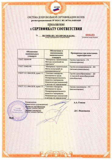 Скачать приложение к сертификату пожарной безопасности на покрытие для внутренних отделочных работ на основе эмали алкидной отделочной ПФ-115