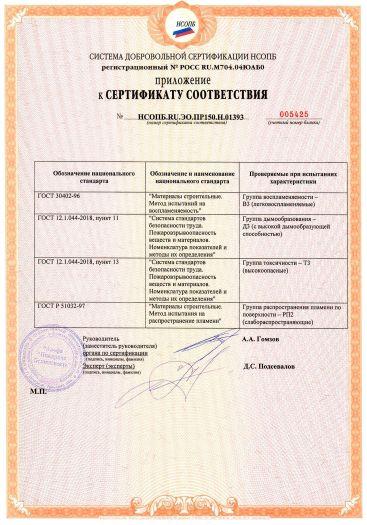 Скачать приложение к сертификату пожарной безопасности на покрытие для внутренних отделочных работ на основе эмали алкидной для полов ПФ-266