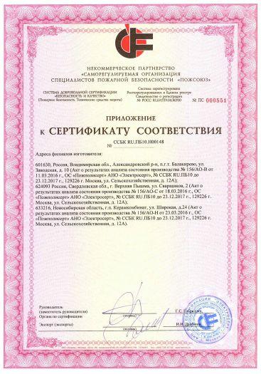 Скачать приложение к сертификату пожарной безопасности на конструкции из панелей металлических трехслойных кровельных МП ТСП-К, с утеплителем из минеральной ваты